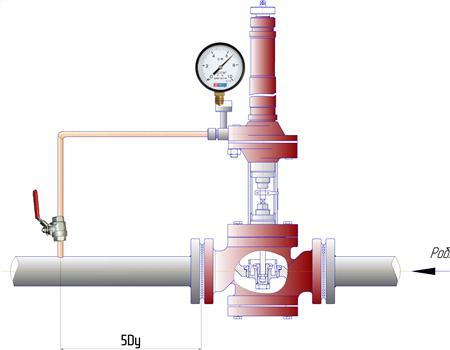 Схема №2 регулирование давления