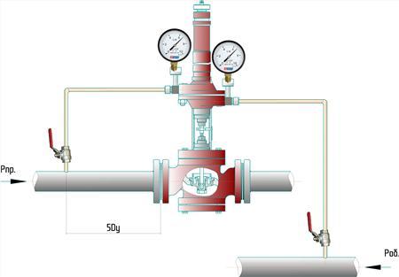 Схема №1 регулирование перепада давления