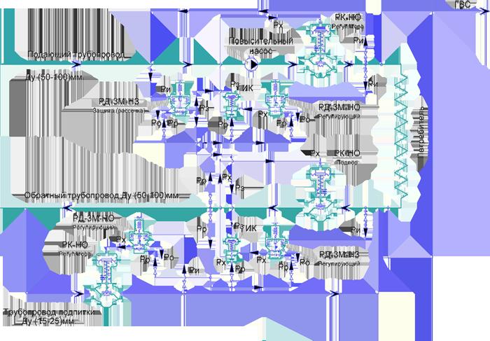 Схемы подключения приборов